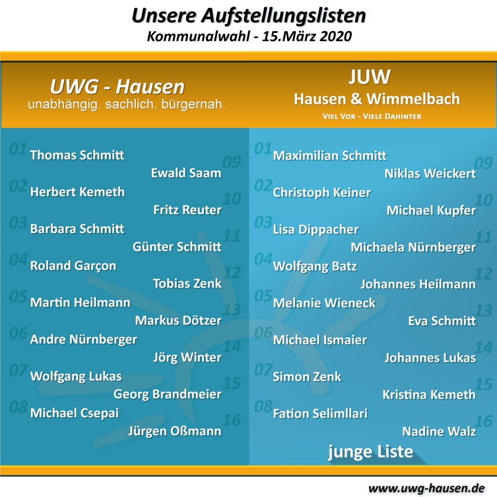 unabhängige Listenplätze der UWG & JUW zur Kommunalwahl 2020 für die Gemeinde Hausen